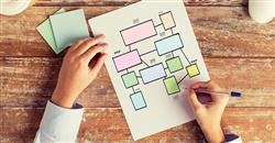 چگونه برنامه درسي مناسبي را براي خود تنظيم کنيم؟